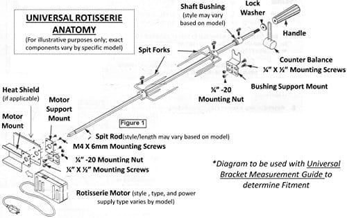 "OneGrill Universal Grill Rotisserie Kit 37"" X 1/2'' Hexagon Spit Rod & Cordless Motor"