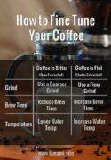 Fine Tuning Coffee