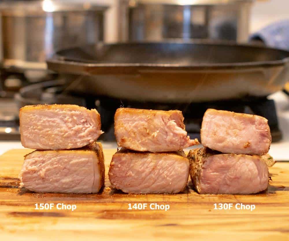 Sous Vide Pork Chops Temp Test